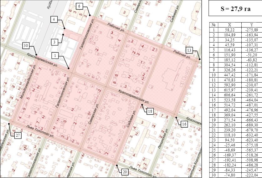 Новые планы по застройке исторического центра