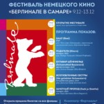 Восьмая «Берлинале» открывается в Самаре