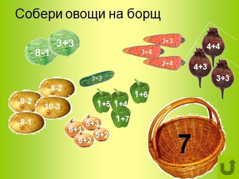 Прием заявлений в 1 класс в Тольятти  остановлен