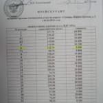 Михаил Матвеев обнародовал факты присутствия коррупции в Самарском регионе