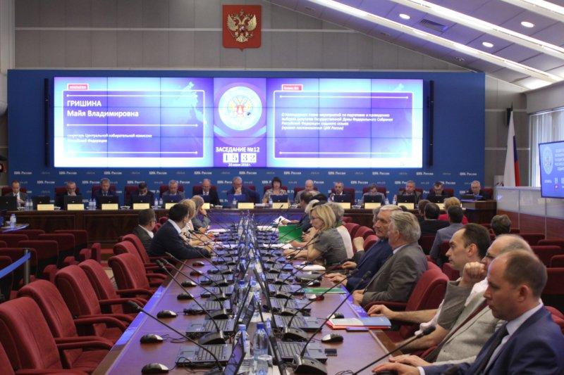 ЦИК рассказал о главных событиях думской кампании