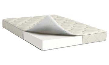 Кровати и матрасы «Аскона» дляздорового икрепкого сна